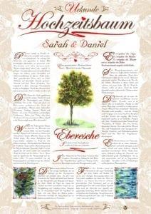 Hochzeitsbaum Urkunde Eberesche Lebensfreude